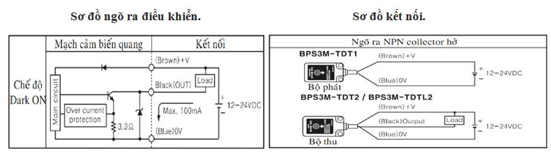 BPS3M-TDTL-autonics
